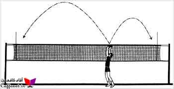 آموزش انواع پاس در والیبال