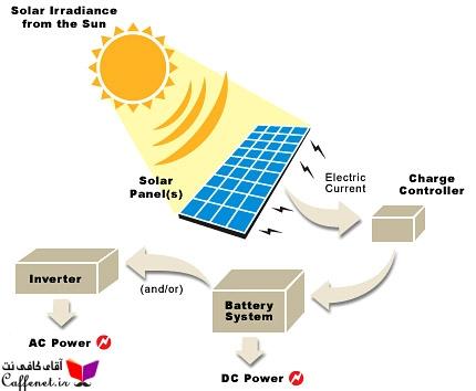 نحوه عملکرد سلول های خورشیدی