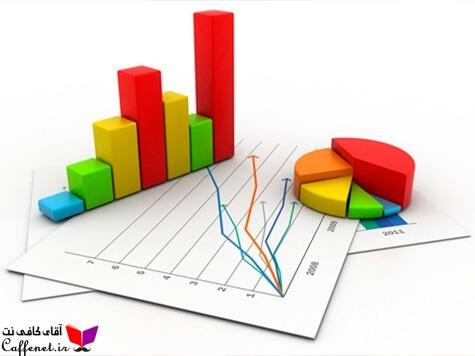 نقش ارزیابی عملکرد در بهبود عملکرد سازمان